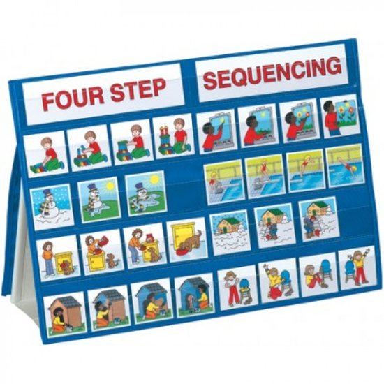 Sequences (tafelstandaard)  - 031 -